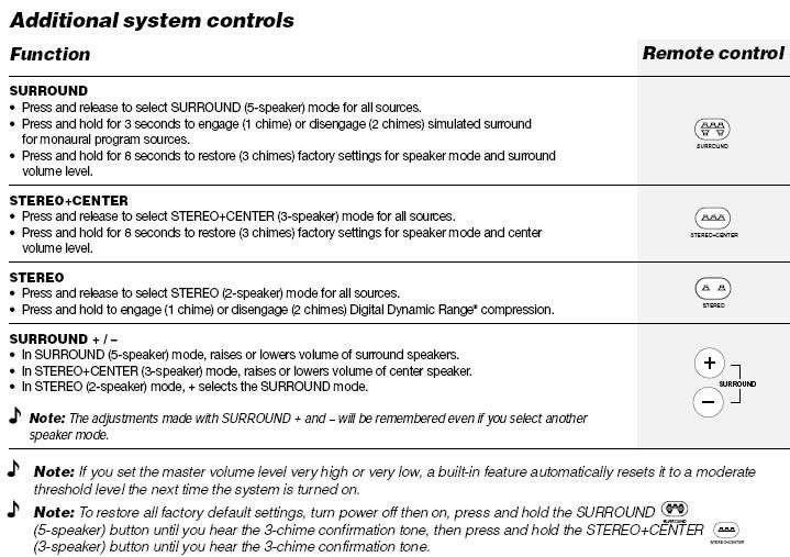 bose companion 3 control pod wiring diagram 43 wiring
