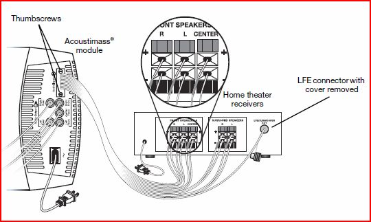speaker cable wiring diagram
