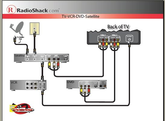wiring diagram direct tv hook up generac gp5500 archive through january 21, 2005 - the ultimate theatre setup guide ecoustics.com