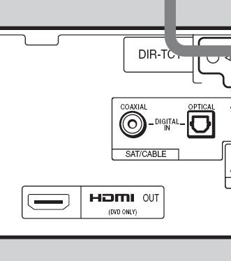 TV on but no sound thru Sony Home Theater System