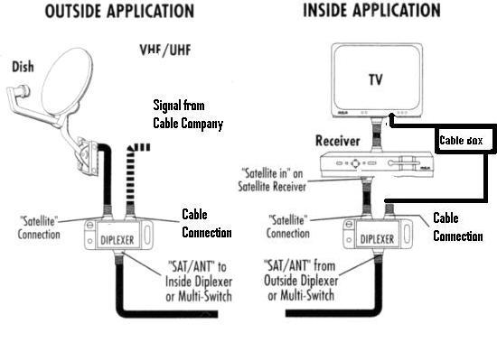 Dish Network 322 Wiring Diagram Diplexer Switch Archive Through August 28 2008