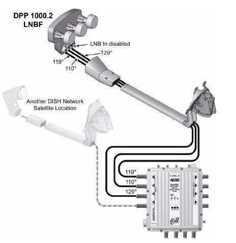 bell hd satellite dish wiring diagram dictator fuel management directv question - archive through august 03, 2010 ecoustics.com