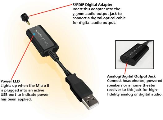 Usb Microphone Wiring Diagram Turtle Beach Amigo Ii And Micro Ii Usb Sound Adapters