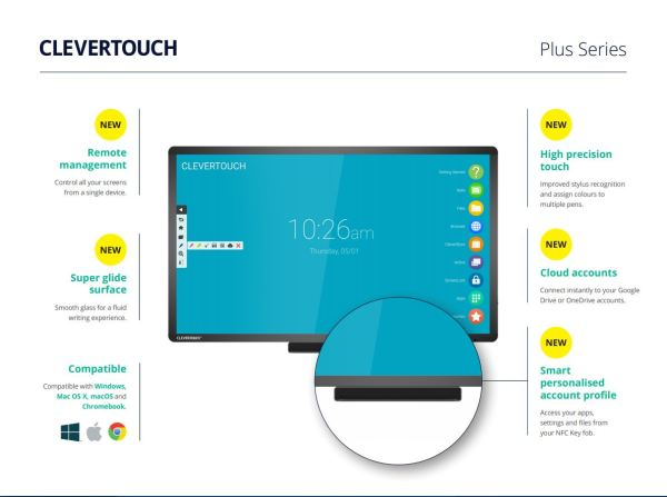 clevertouch plus SERIES infos