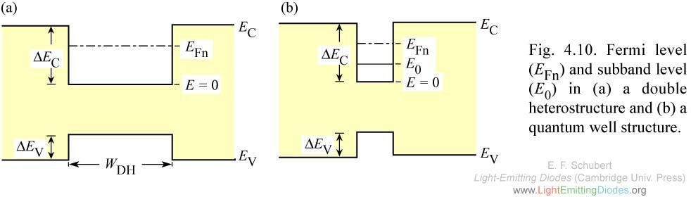 electron dot diagram for al usha ceiling fan wiring lightemittingdiodes.org chapter 4