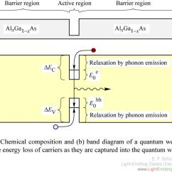Electron Dot Diagram For Al 1 Pole Contactor Wiring Lightemittingdiodes.org Chapter 4