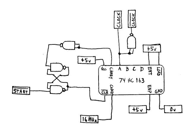 SPI SD Card Interface for Z80 Systems