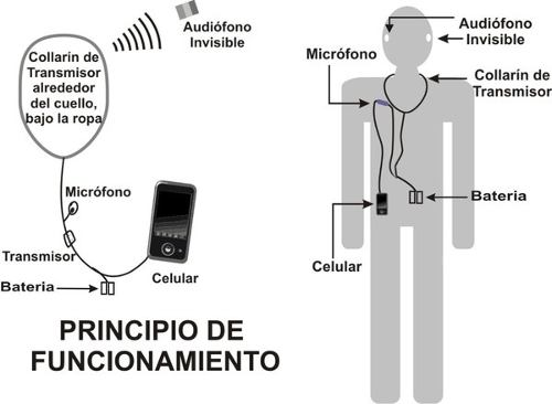 Mini audifonos inalambricos