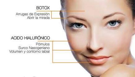Toxina Botulnica para correccin de las arrugas faciales
