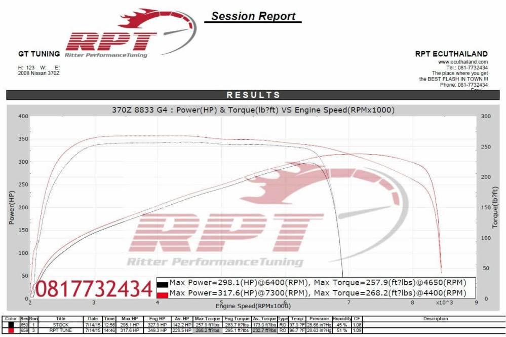 medium resolution of 350 hp 327 engine diagram