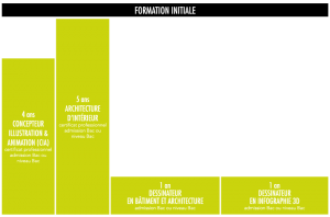 tableau-formations-initiale