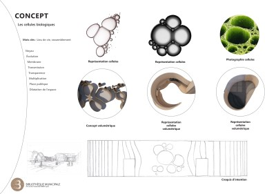 Projet-architecture-interieure-Lea-MARGERI-2