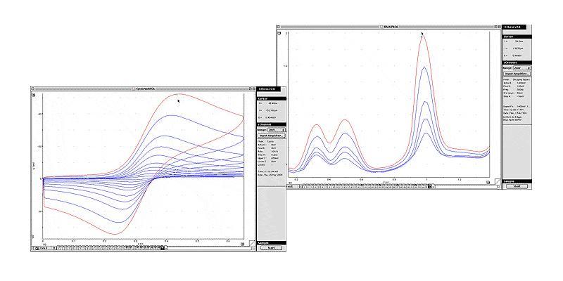 ES260 EChem Electrochemistry Software for Voltammetric