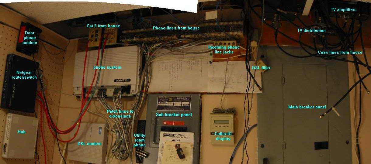 Home Ethernet Wiring Home Circuit Diagrams