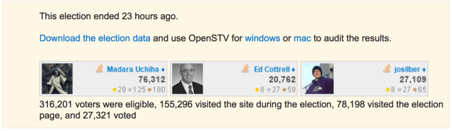 Stack Overflow Election Results Screenshot