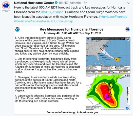 Key Messages for Hurricane Florence