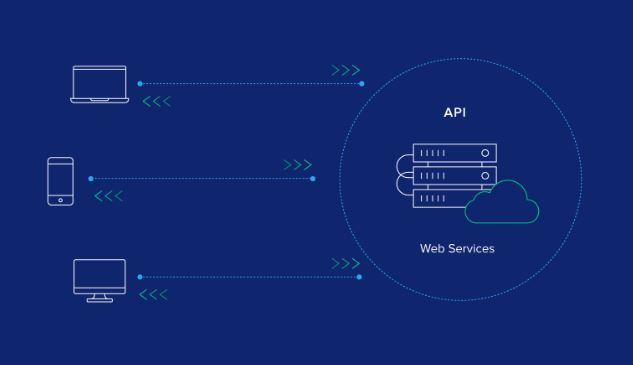 Tips for Building a Safe and Secure API