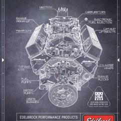 Edelbrock Quicksilver Carburetor Diagram 9 Lead 3 Phase Motor Wiring Parts Online Com Performance Catalogs 1406