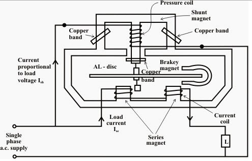 Calibration Of Single Phase Energy Meter Circuit Diagram