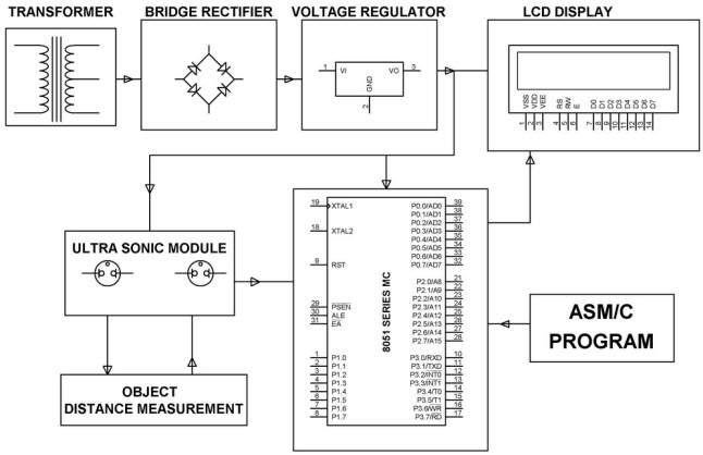 ultrasonic motion detector circuit diagram john deere 4100 wiring know about different types of sensors with their applications sensor application by edgefxkits com