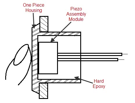 A Brief Introduction to Piezoelectric Sensor Switch And