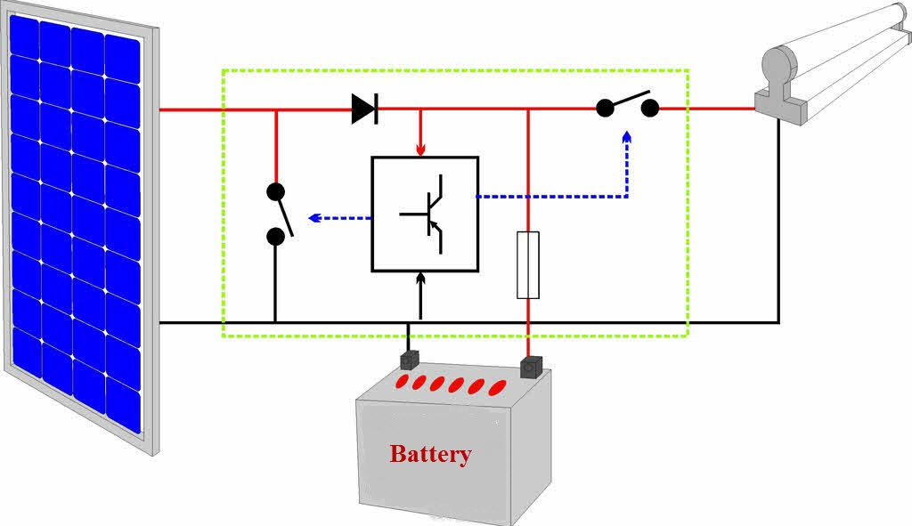 pwm solar charge controller circuit diagram chevy silverado wiring working using microcontroller