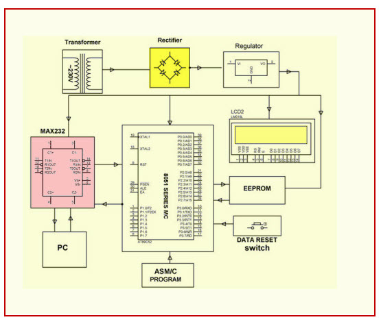 led board wiring diagram wiring diagram