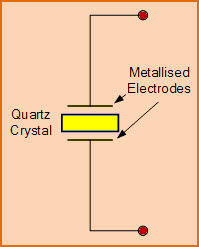 how to make a circuit diagram 2008 chevy impala ls radio wiring what is crystal oscillator and its working electronic symbol for piezoelectric resonator