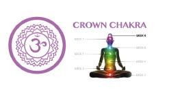 Chakra Awakening | Crown Chakra