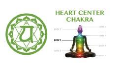 Chakra Awakening | Heart Chakra