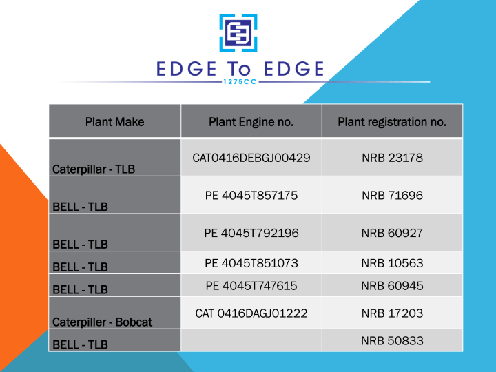 Edge to Edge Construction Our Machines