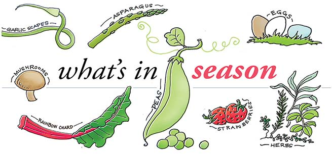 What's in Season: Spring