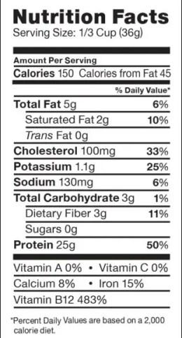Cricket Powder Nutrition