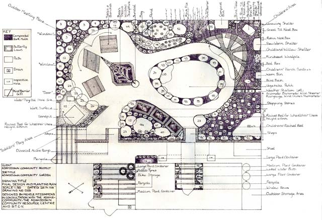 Garden Design Garden Design With Vegetable Garden Fence Design