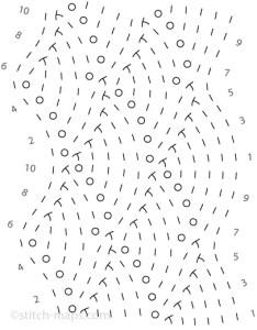 milanese-lace_stitch-maps
