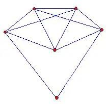 Eulerian graph