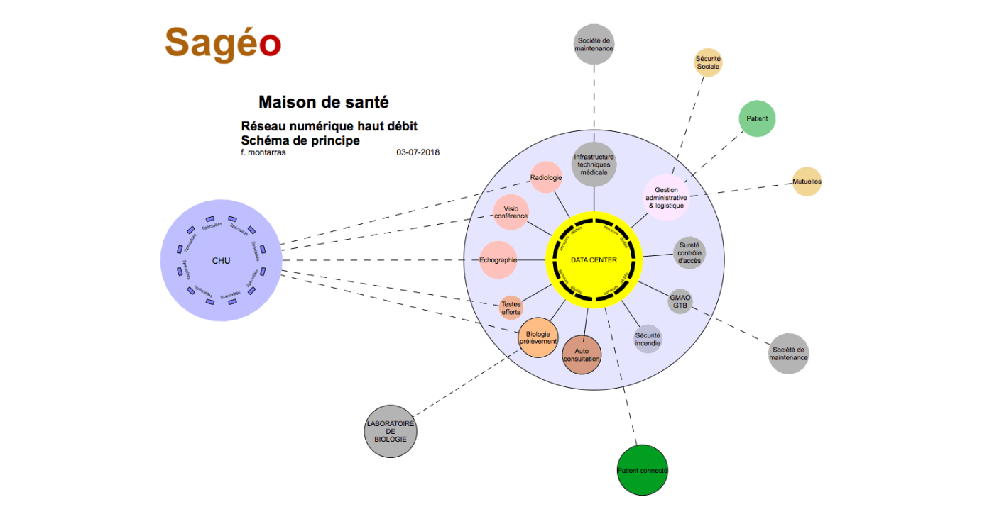 hight resolution of sa geo diagram