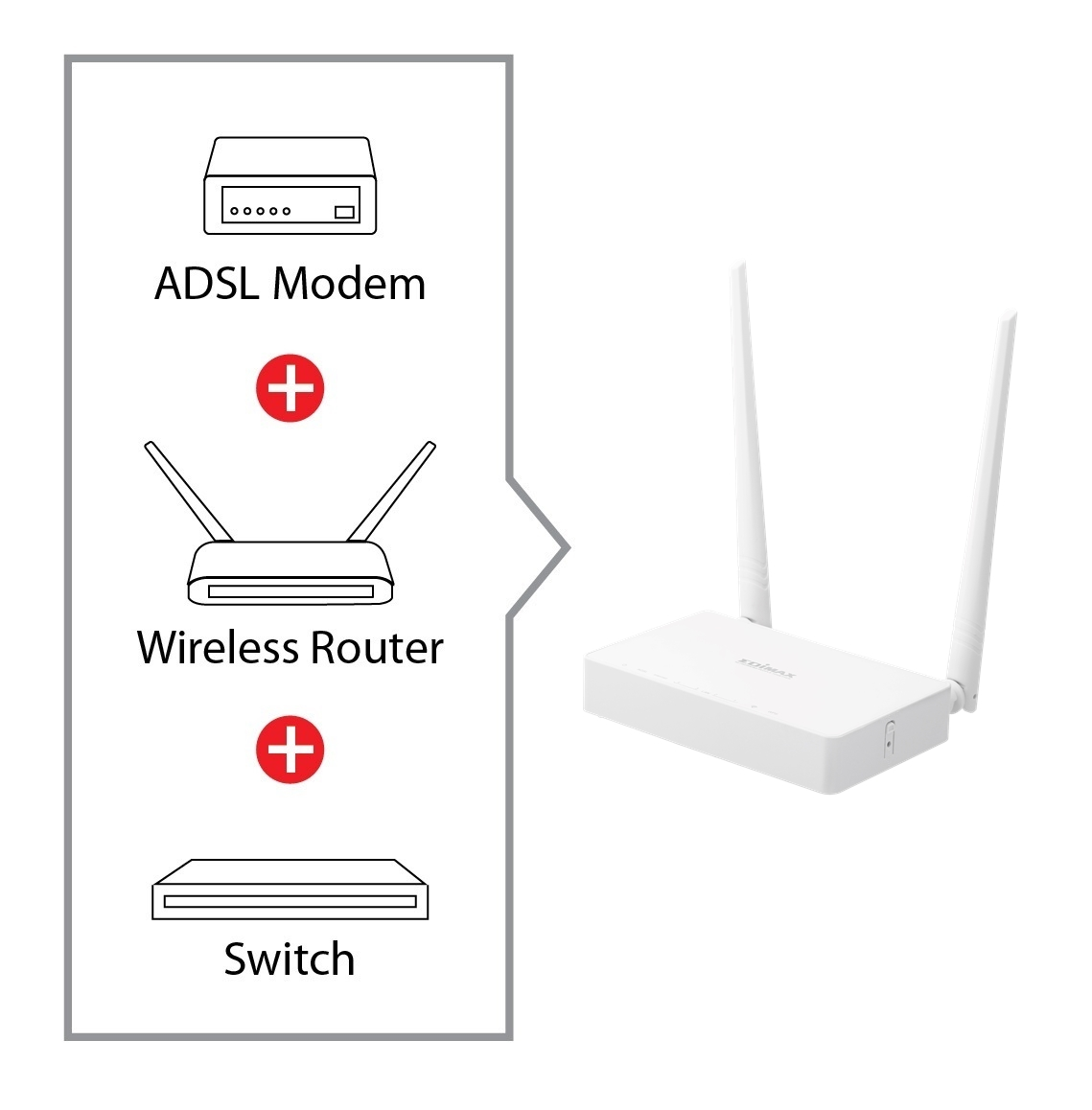 wireless modem diagram