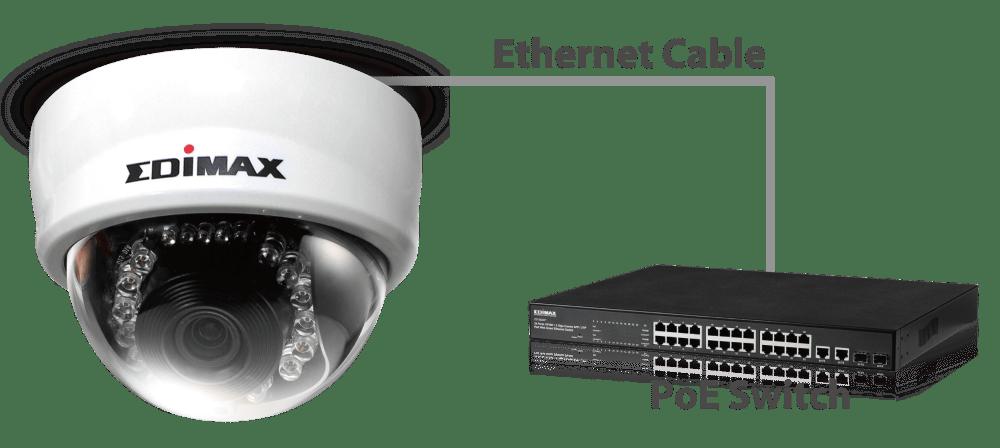 medium resolution of edimax pmd 111e 1mp indoor mini dome network camera power over ethernet