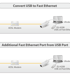 applicaiton diagrams edimax usb 2 0 fast ethernet adapter eu 4208 usb adapter applicaiton diagram png [ 1494 x 1094 Pixel ]