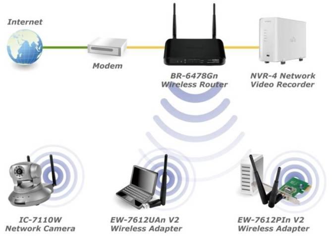 diagram netgear wireless router setup diagram full version