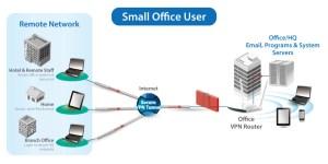 EDIMAX  Wireless Routers  AC1200  AC1200 Gigabit Dual