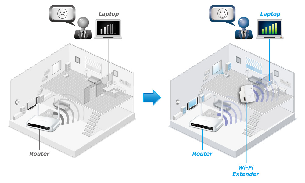 wireless extender diagram door lock relay wiring edimax wi fi range extenders n300 mini ew 7438rpn eliminate dead