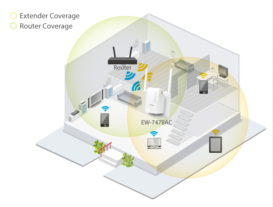 Home Wiring Wifi Extender