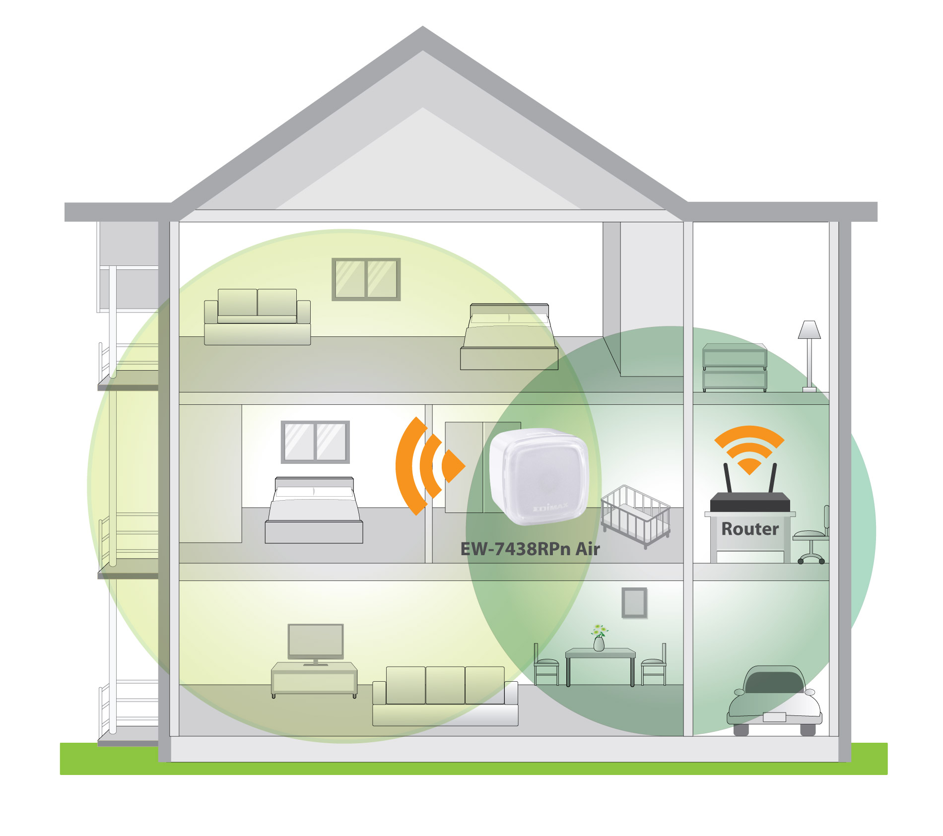 wireless extender diagram rails telecaster pickup wiring edimax wi fi range extenders n300 slimme