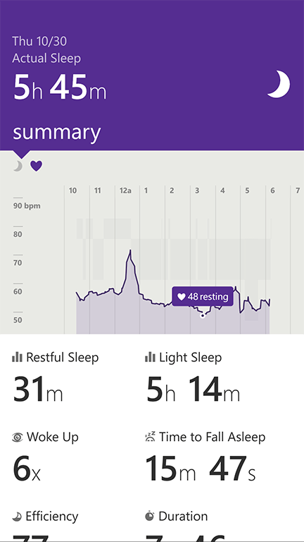 High Heartrate When Sleeping?