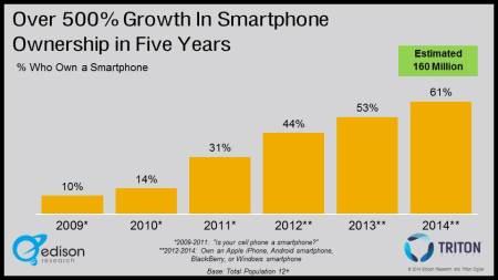 Smartphone Tracking 2014.jpg