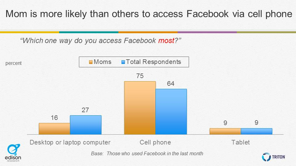 FB access via cell