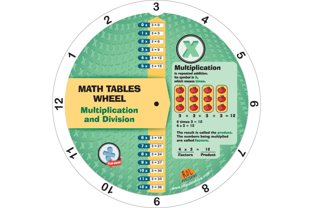 8 X Multiplication And Division Wheel