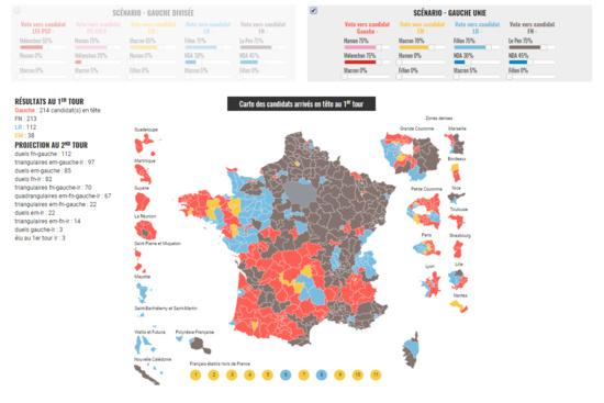 Projection Électorale - Législatives 2017